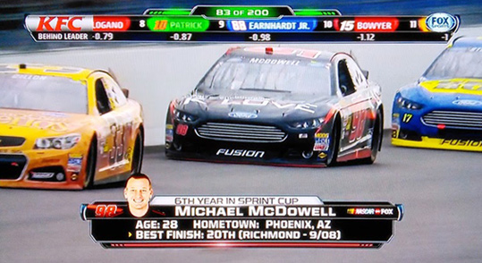 New Fox Sports Graphics - NASCAR