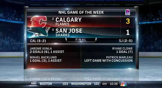 NHL on NBC Sports Graphics